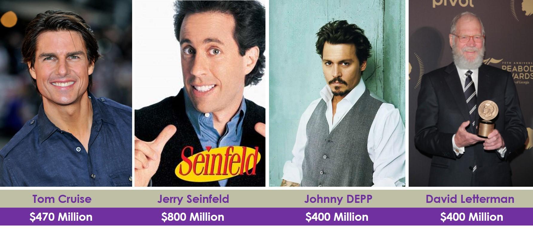 cei-mai-bine-platiti-actori